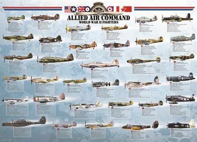 Пазл Истребители 2-й Мировой войны 1000 эл - 1