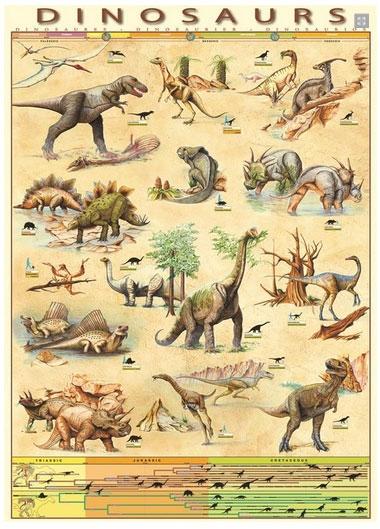 Пазл Динозавры 1000 эл - 1